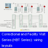 Correctional and Facility Visit Series (HBT Series): wiring layouts(